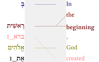 Closeup up Text Alignment Tool used to produce the data underlying Crossway's ESV HebrewTools on esvbible.org.